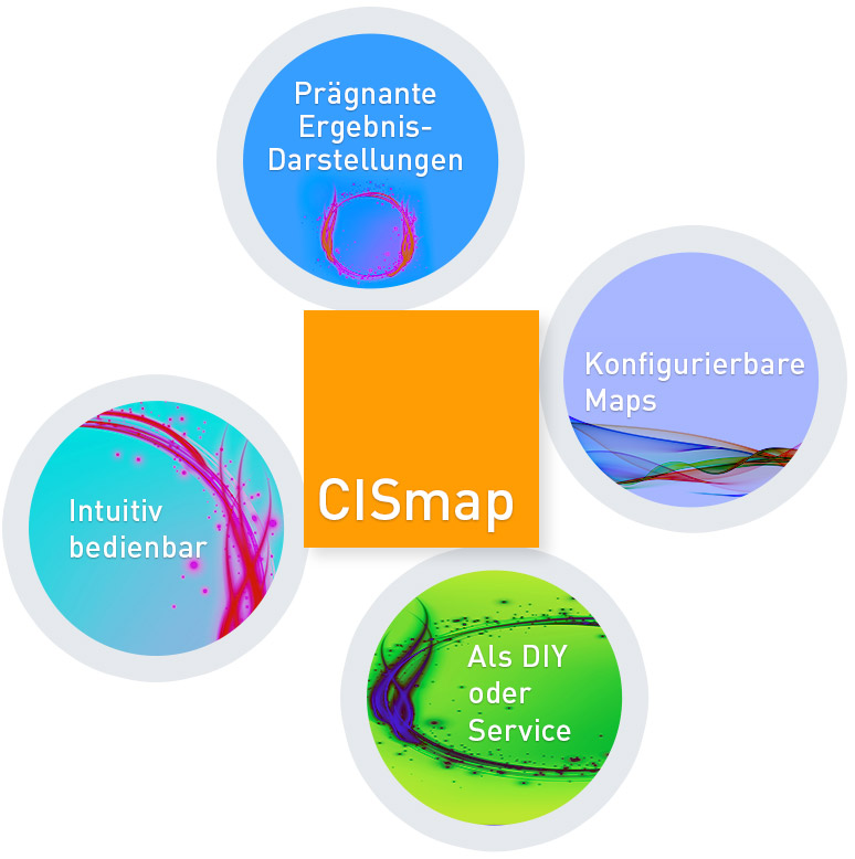 Die Grafik aus vier bunten Kreisflächen und einem orangefarbenen Quadrat mit dem Begriff CISmap zeigt im Mittelpunkt die Abkürzung CISmap und drum herum 4 wichtige Argumente für diese Heatmap-Software.
