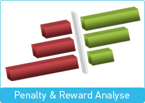 Quantensprung: Penalty-Reward-Analyse mit dem IfaD-Tool