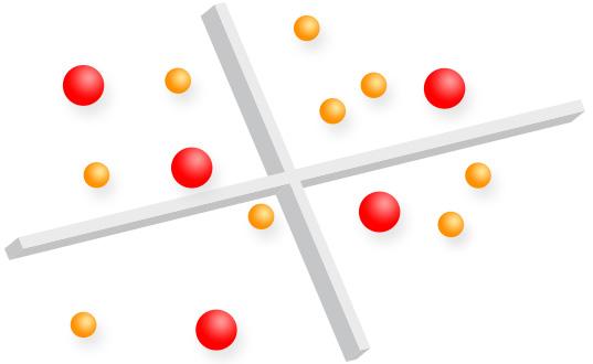 Die abstrakte Grafik zur Korrespondenzanalyse zeigt einen dreidimensionalen Raum mit grauen Achsen und roten und gelben Kugeln, die das Ergebnis von CORA anzeigen sollen.