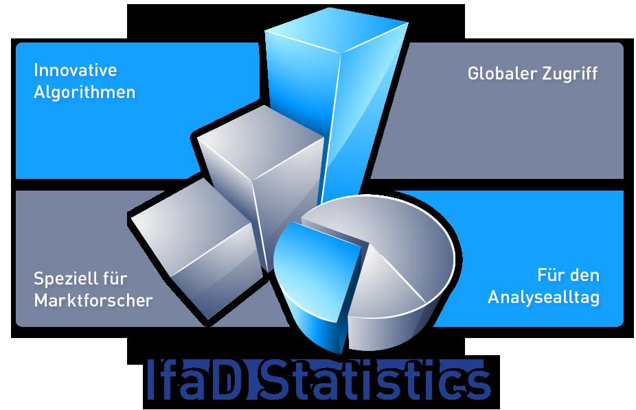 Die Grafik aus vier blauen und grauen Rechtecken und einem dreidimensionalen Puzzle mit dem Begriff IfaD Statistics zeigt im 4 wichtige Argumente für diese IfaD-Software auf.