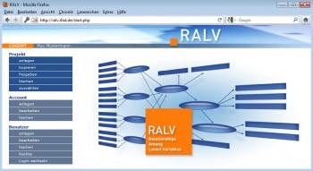 Das Bild zeigt einen Screenshot der Software RALF für Strukturgleichungsmodelle mit einem Benutzermenu.