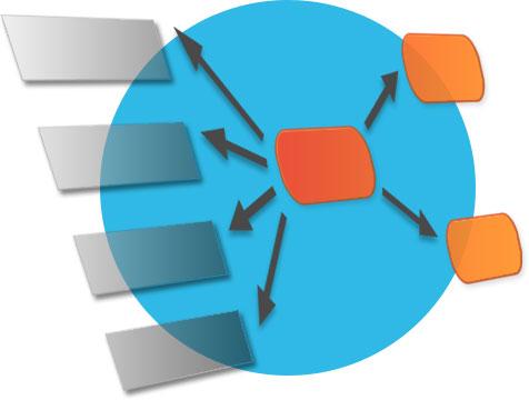 Das Bild zeigt ein stilisiertes Strukturgleichungsmodell mit Variablen und Verbindungspfeilen.